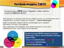 Колірна модель CMYK Колірна модель CMYK (Cyan, Magenta, Yellow, blacK) є моде...