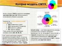 Колірна модель CMYK Колір у моделі CMYK задається чотирма числами від 0 до 10...