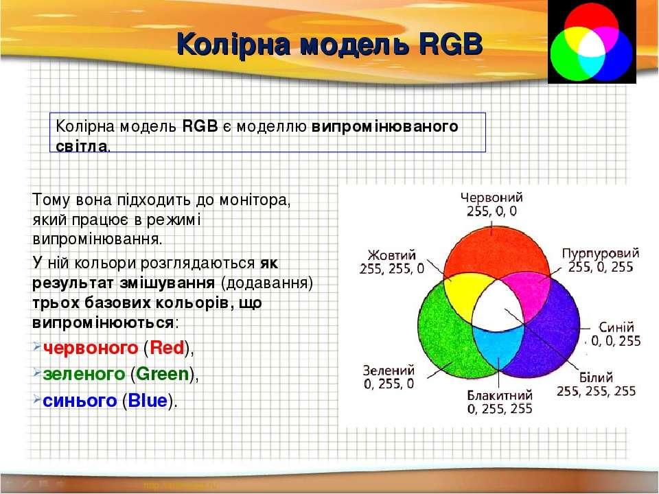 Колірна модель RGB Колірна модель RGB є моделлю випромінюваного світла. Тому ...