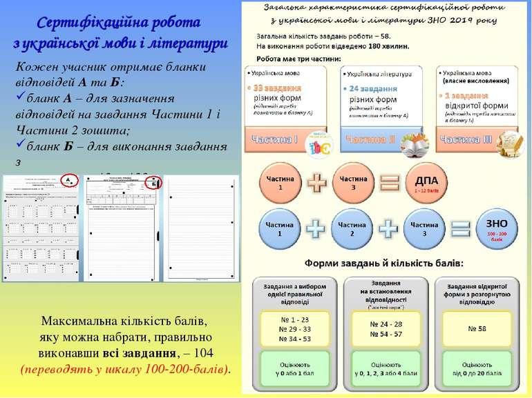 Сертифікаційна робота з української мови і літератури Кожен учасник отримає б...