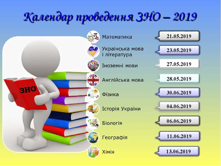 Календар проведення ЗНО – 2019