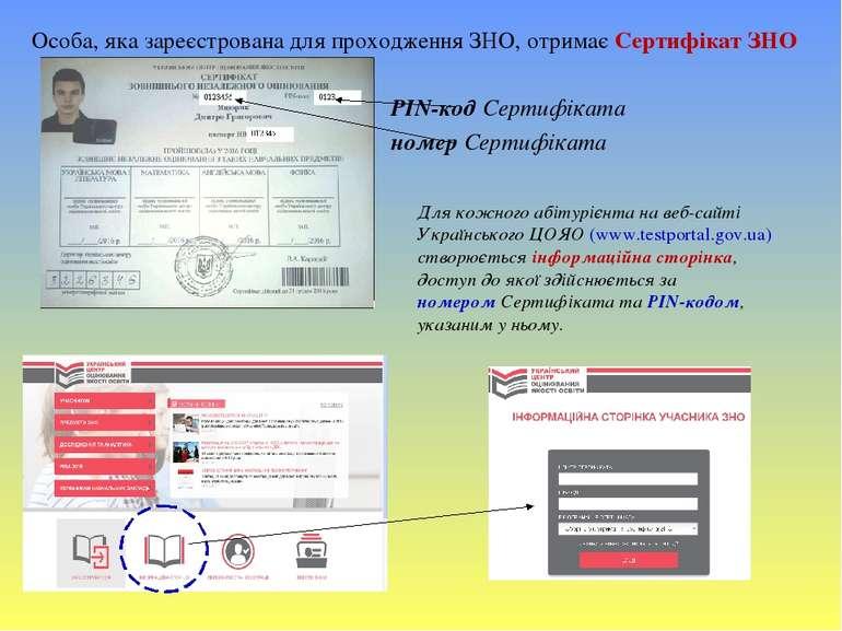 Особа, яка зареєстрована для проходження ЗНО, отримає Сертифікат ЗНО PIN-код ...