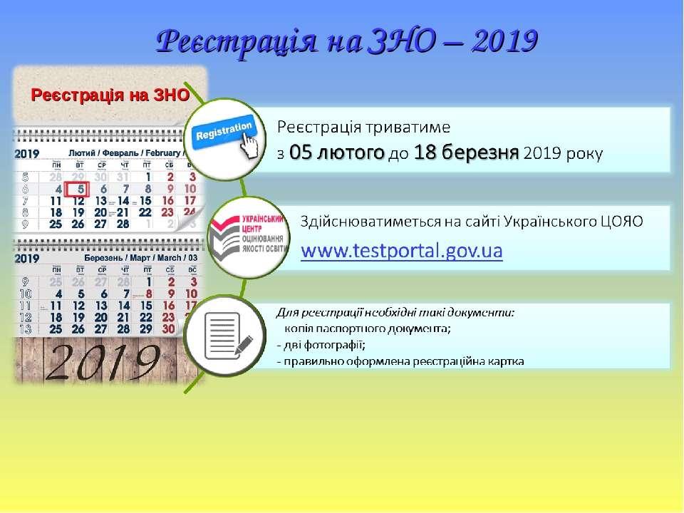 Реєстрація на ЗНО – 2019