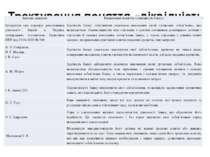 Трактування поняття «ліквідність банку» Автори, джерело Визначення поняття «л...