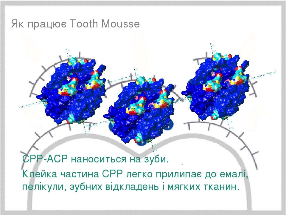 Минимальное вмешательство, 15/05/2006 * Як працює Tooth Mousse CPP-ACP наноси...