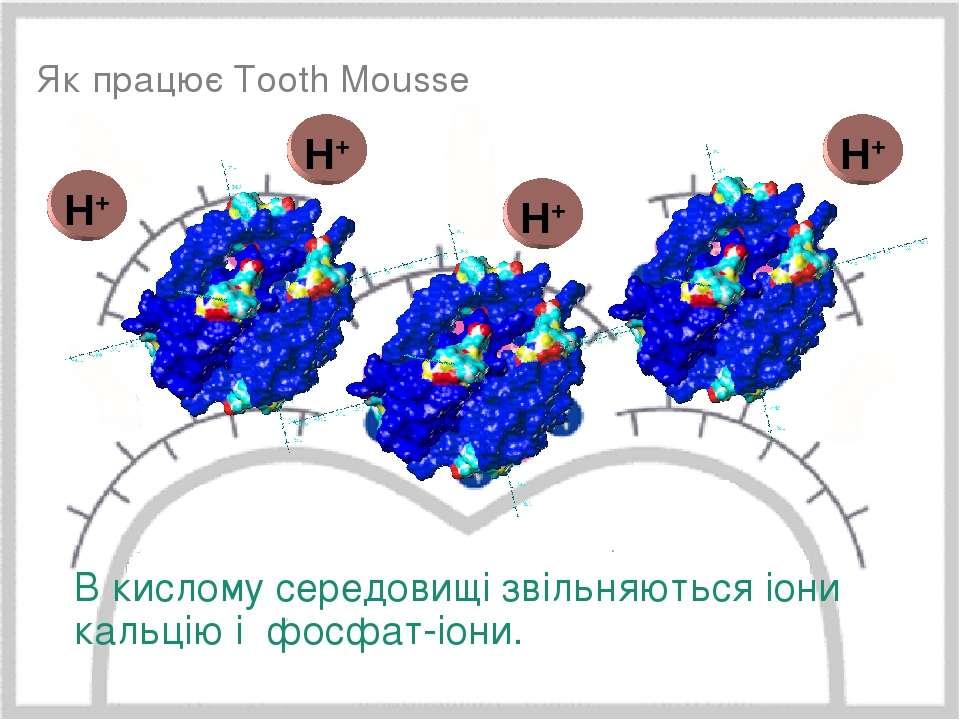Минимальное вмешательство, 15/05/2006 * Як працює Tooth Mousse В кислому сере...