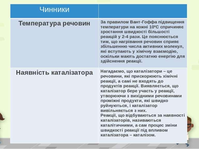 Чинники Температураречовин За правилом Вант-Гоффапідвищеннятемпературинакожні...