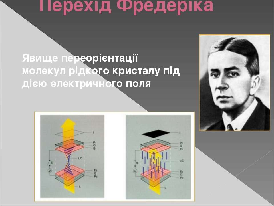 Перехід Фредеріка Явище переорієнтації молекул рідкого кристалу під дією елек...