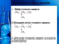 Номенклатура алканів ProPowerPoint.Ru