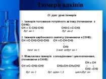 Ізомери алкінів Структурна ізомерія 1. Ізомерія положення потрійного зв'язку ...