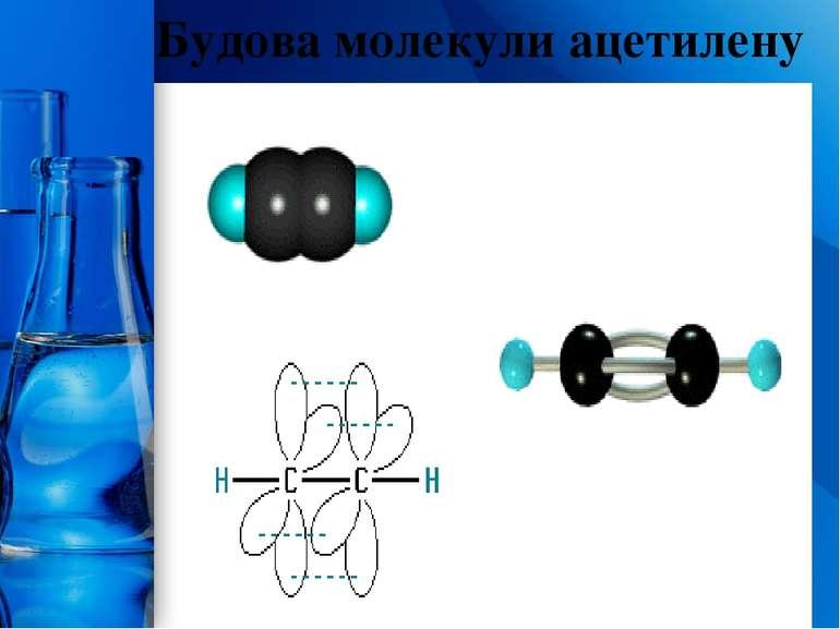 Будова молекули ацетилену ProPowerPoint.Ru