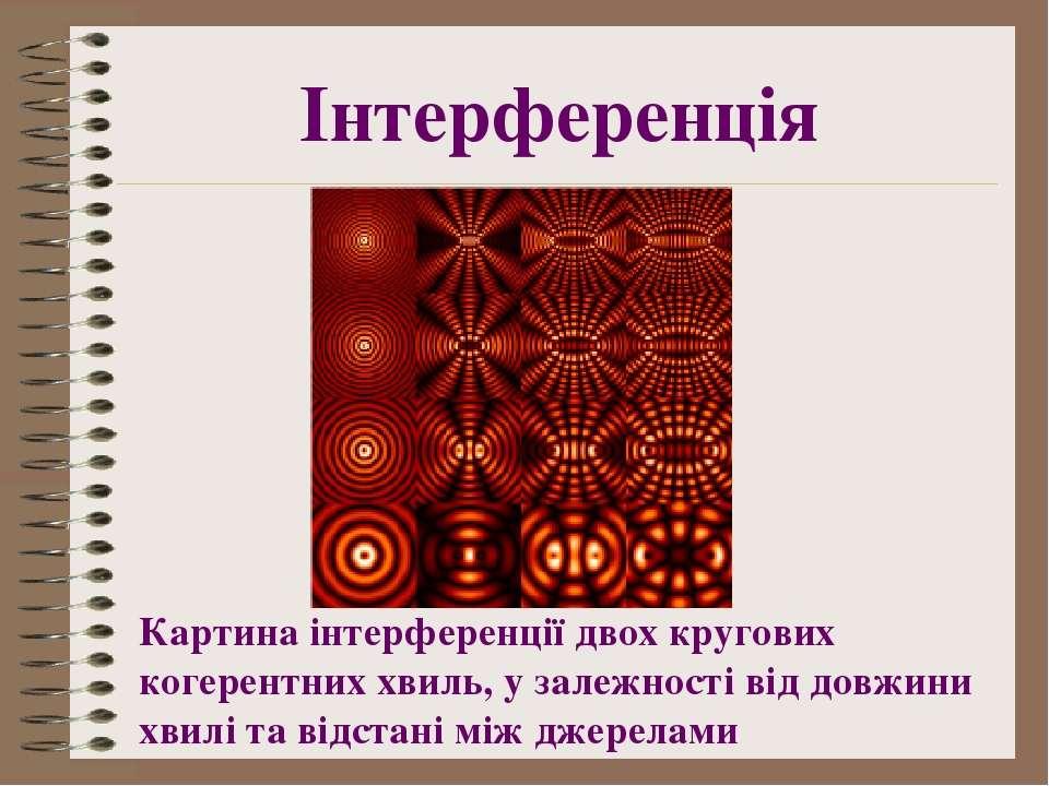 Інтерференція Картина інтерференції двох кругових когерентних хвиль, у залежн...