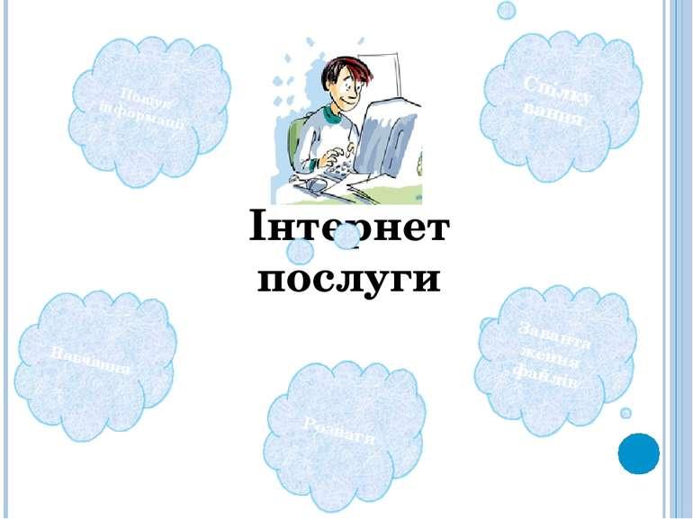 Інтернет послуги Пошук інформації Завантаження файлів Розваги Спілку вання На...