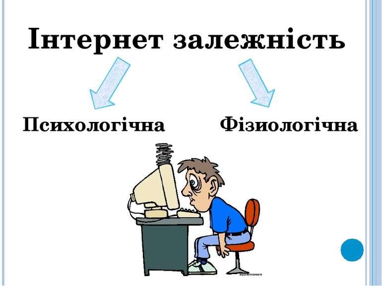 Інтернет залежність Психологічна Фізиологічна