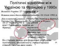 Політичні відносини між Україною та Францією у 1990х роках Визнання України: ...