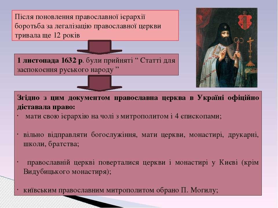 Після поновлення православної ієрархії боротьба за легалізацію православної ц...