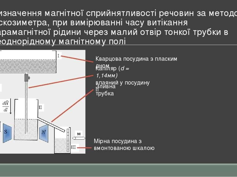Визначення магнітної сприйнятливості речовин за методом віскозиметра, при вим...