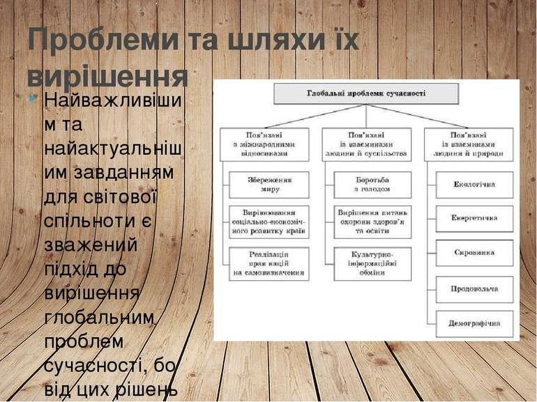 Проблеми та шляхи їх вирішення Найважливішим та найактуальнішим завданням для...