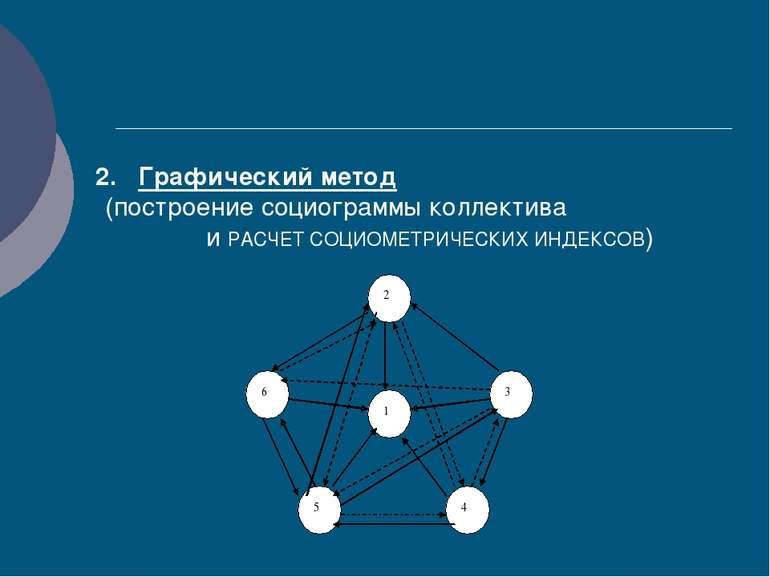 2. Графический метод (построение социограммы коллектива и РАСЧЕТ СОЦИОМЕТРИЧЕ...