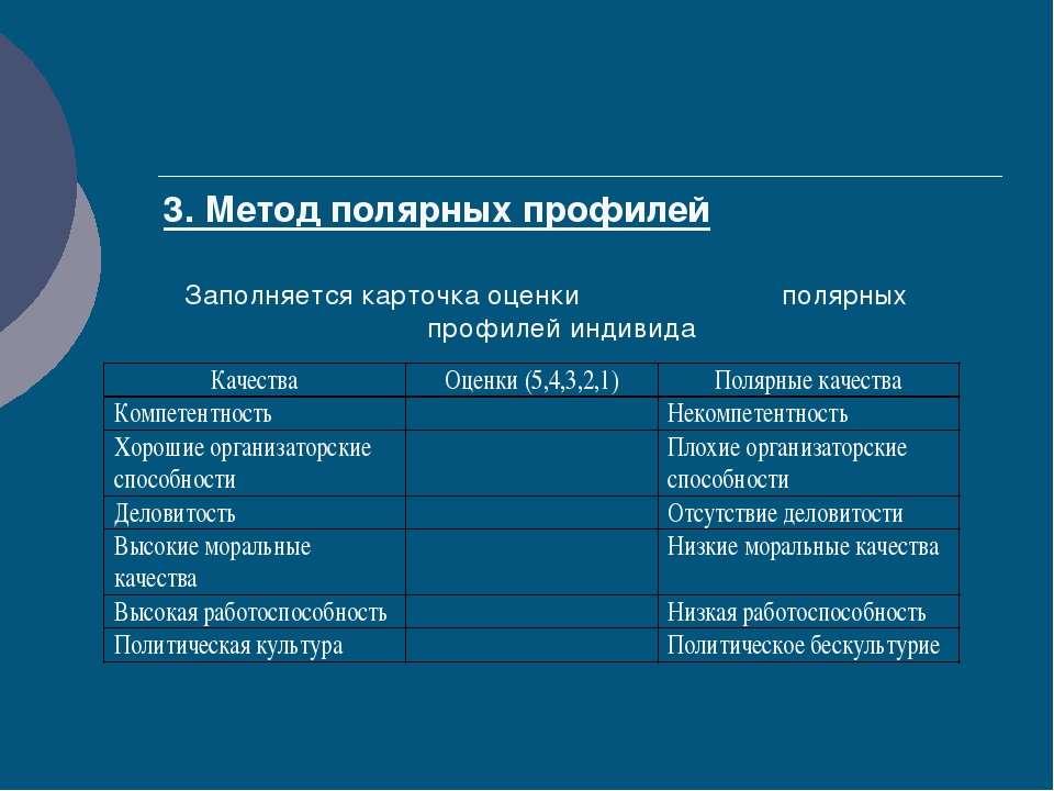 3. Метод полярных профилей Заполняется карточка оценки полярных профилей инди...