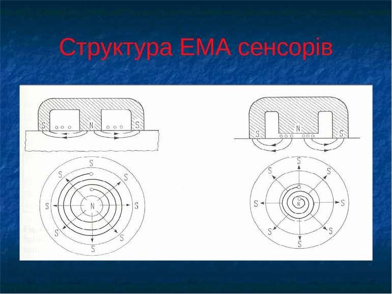 Структура EMA сенсорів