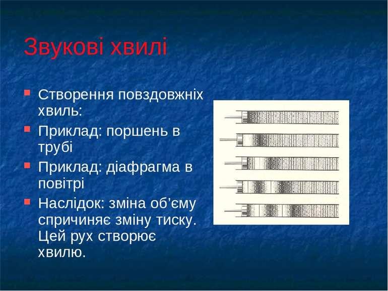 Звукові хвилі Створення повздовжніх хвиль: Приклад: поршень в трубі Приклад: ...