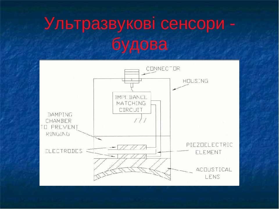 Ультразвукові сенсори - будова
