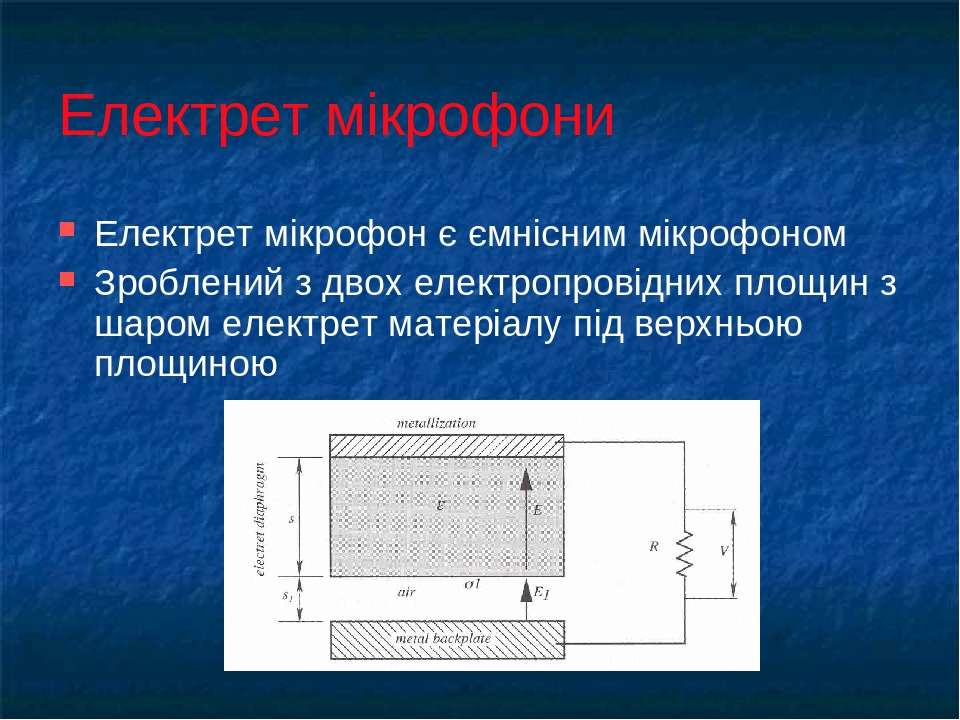 Електрет мікрофони Електрет мікрофон є ємнісним мікрофоном Зроблений з двох е...