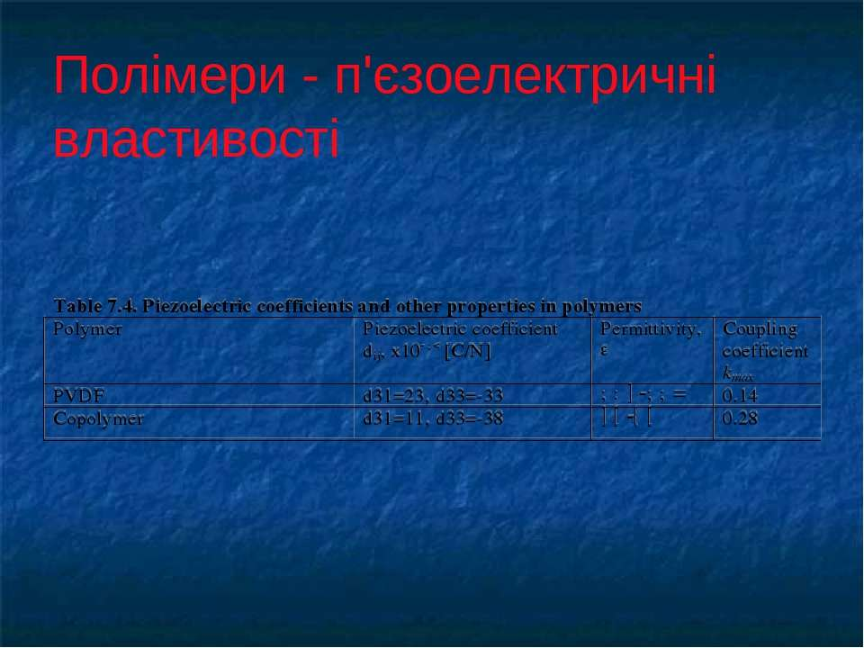 Полімери - п'єзоелектричні властивості