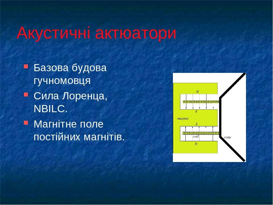 Акустичні актюатори Базова будова гучномовця Сила Лоренца, NBILC. Магнітне по...