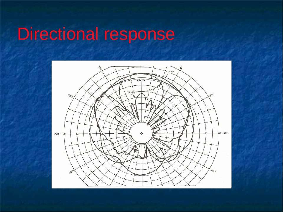 Directional response