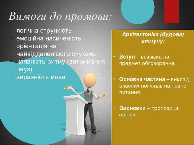 Вимоги до промови: Архітектоніка (будова) виступу: Вступ – вказівка на предме...