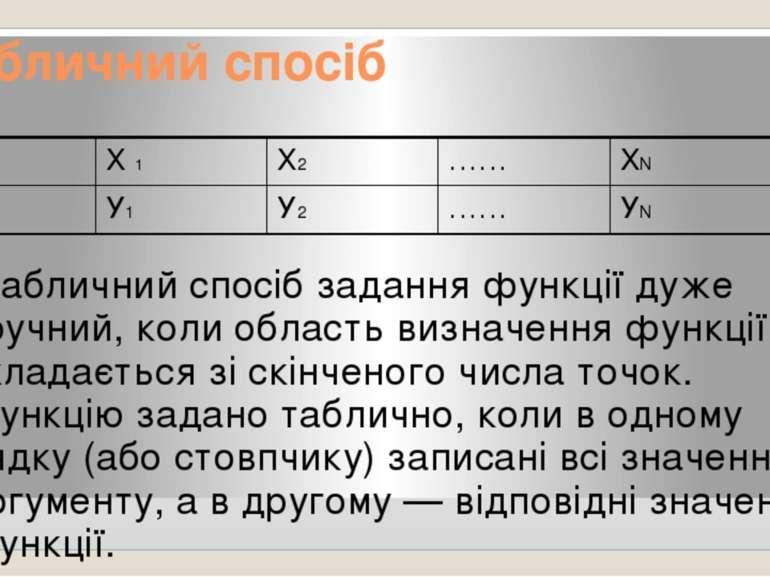 Табличний спосіб Табличний спосіб задання функції дуже зручний, коли область ...