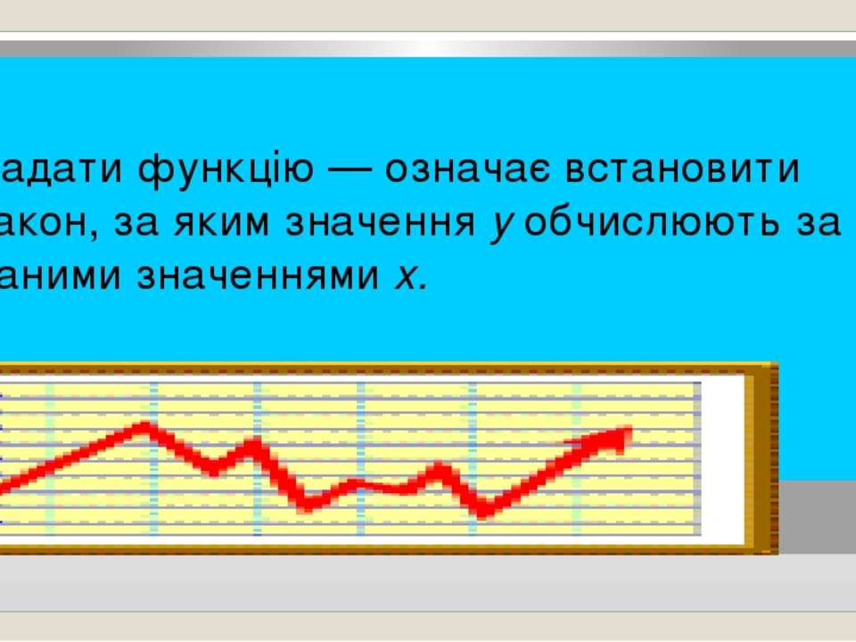 Задати функцію — означає встановити закон, за яким значення у обчислюють за д...