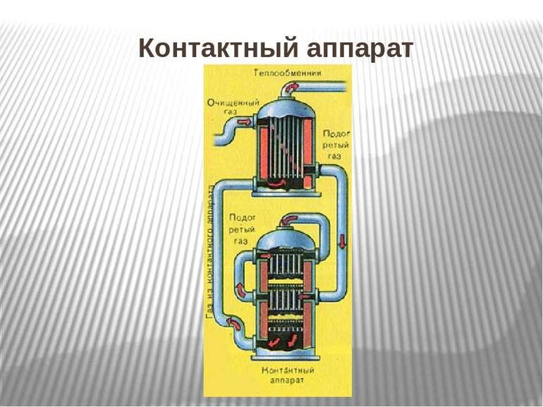 Контактный аппарат