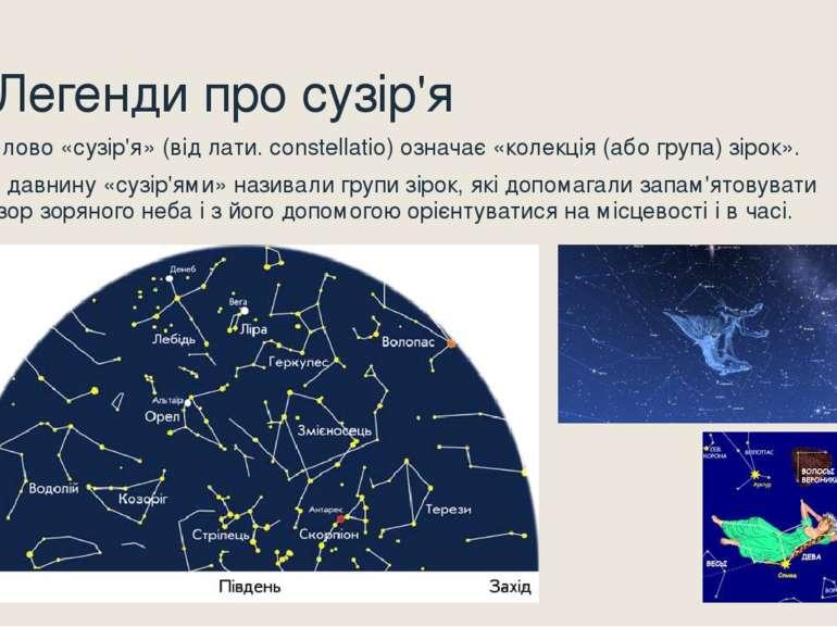 Легенди про сузір'я Слово «сузір'я» (від лати. constellatio) означає «колекці...
