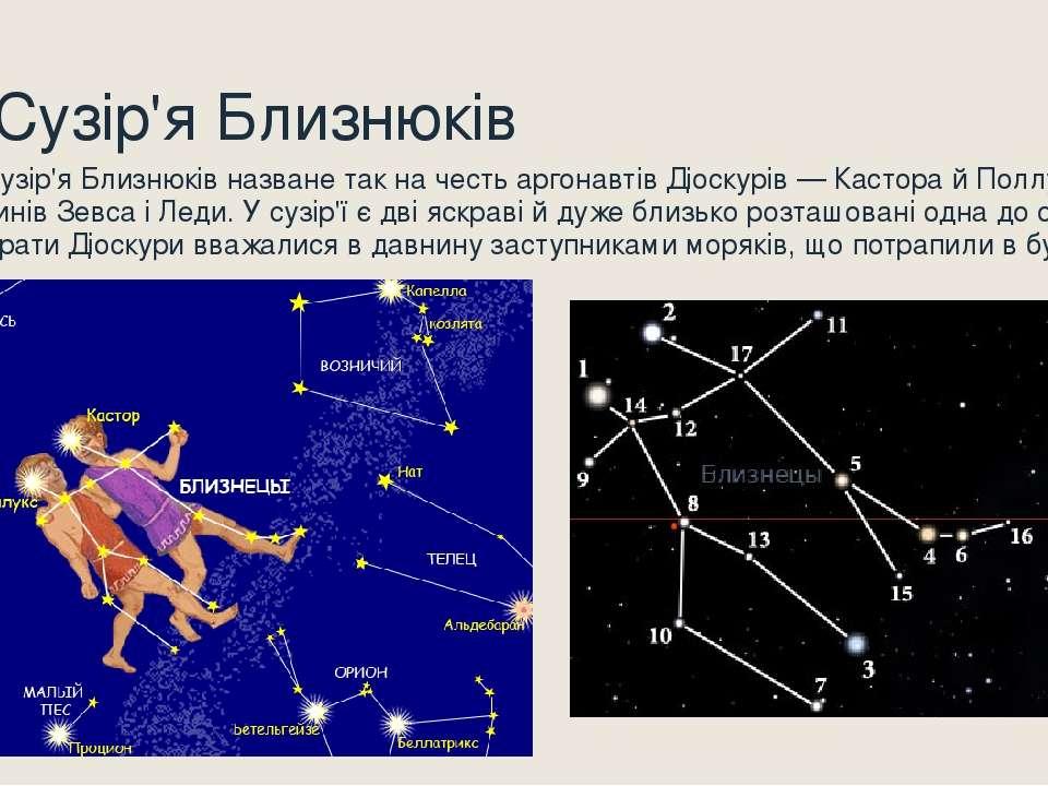 Сузір'я Близнюків Сузір'я Близнюків назване так на честь аргонавтів Діоскурів...