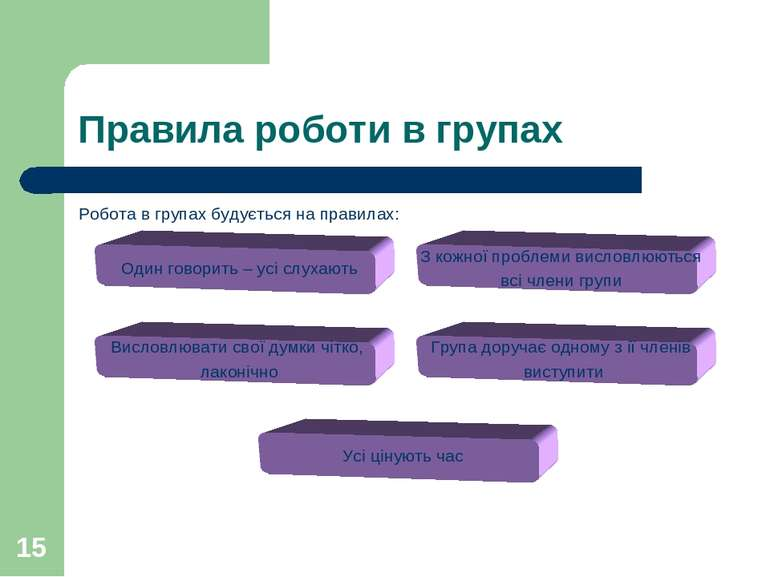 * Правила роботи в групах Робота в групах будується на правилах: Один говорит...