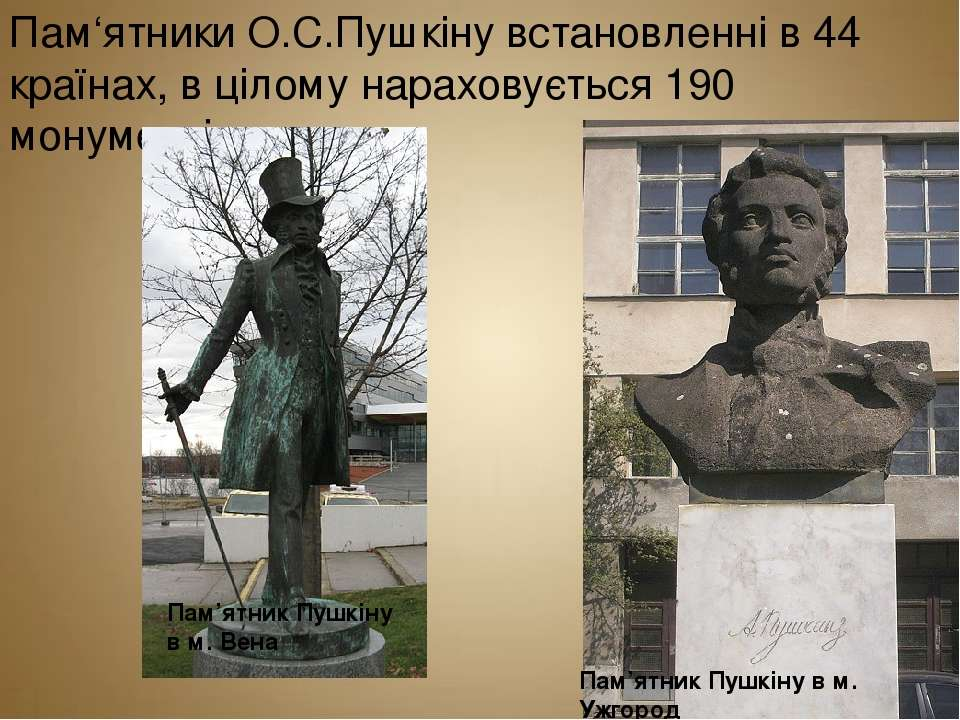 Пам'ятники О.С.Пушкіну встановленні в 44 країнах, в цілому нараховується 190 ...