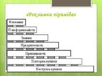 «Рекламна піраміда»