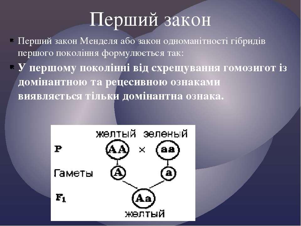 Перший закон Менделя або закон одноманітності гібридів першого покоління форм...