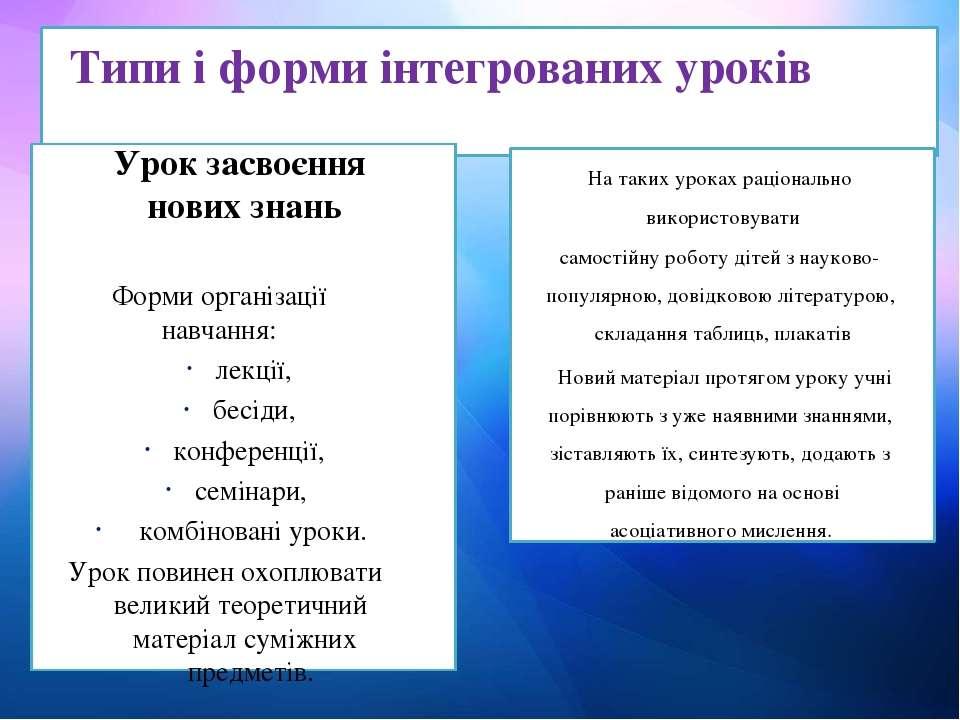 Типи і форми інтегрованих уроків Урок засвоєння нових знань Форми організації...