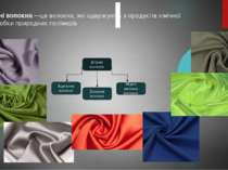 Штучні волокна —це волокна, які одержують з продуктів хімічної переробки прир...