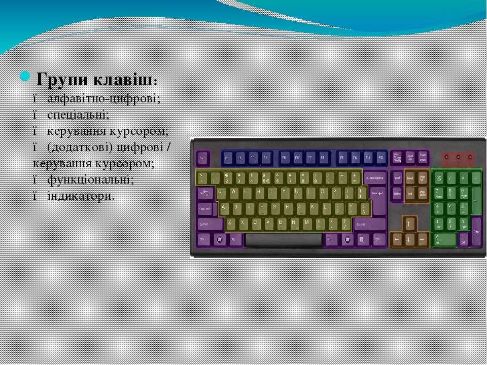 Групи клавіш: ● алфавітно-цифрові; ● спеціальні; ● керування курсором; ● (дод...