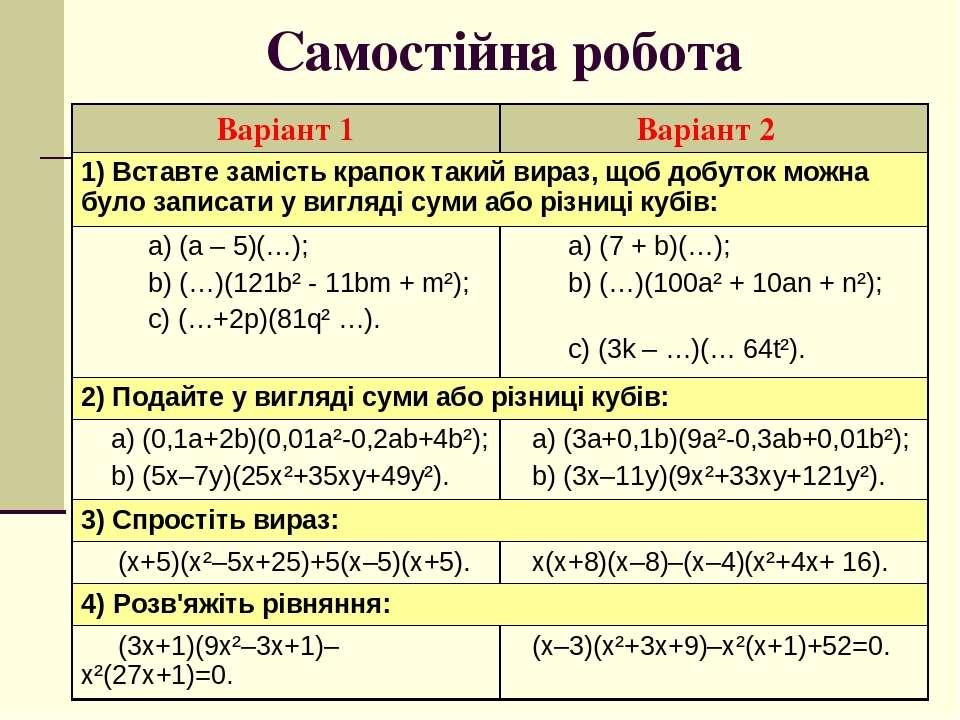Самостійна робота Варіант 1 Варіант 2 1) Вставте замість крапок такий вираз, ...