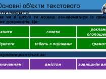 Основні об'єкти текстового документа Розділ 3 § 13 Удома чи в школі ти можеш ...