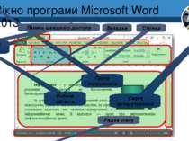 Вікно програми Microsoft Word 2013 Вкладка Файл Стрічка Вкладки Робоча област...