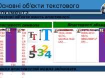 Основні об'єкти текстового документа Розділ 3 § 13 Усі текстові об'єкти мають...