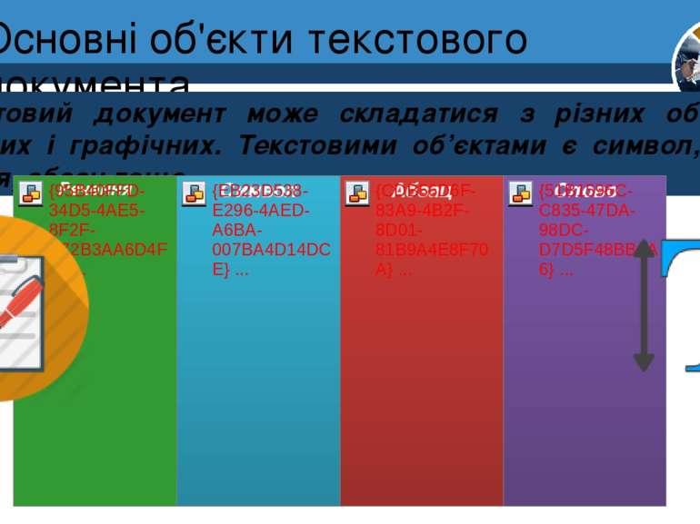 Основні об'єкти текстового документа Текстовий документ може складатися з різ...