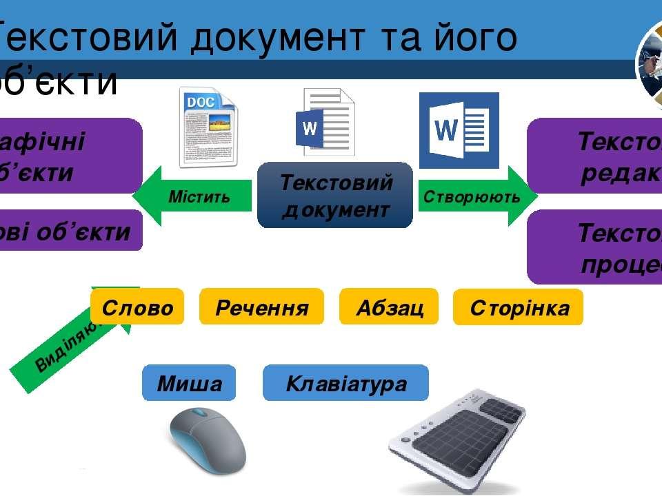 Текстовий документ та його об'єкти Розділ 3 § 13 Текстовий документ Містить С...